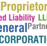 Business Legal Operating Structure – S Corporation